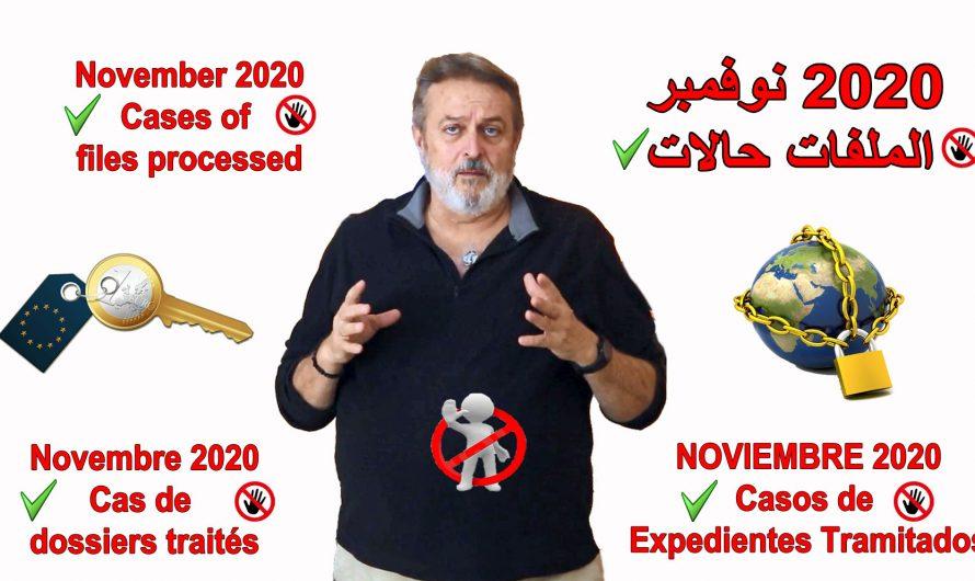 نوفمبر 2020 حالات معالجة الملفات